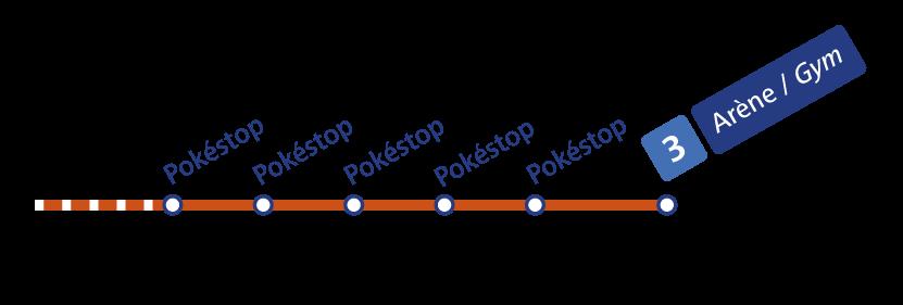 4 conseils pour capturer des Pokémons sur notre réseau
