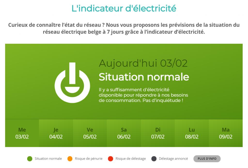 L'indicateur d'électricité